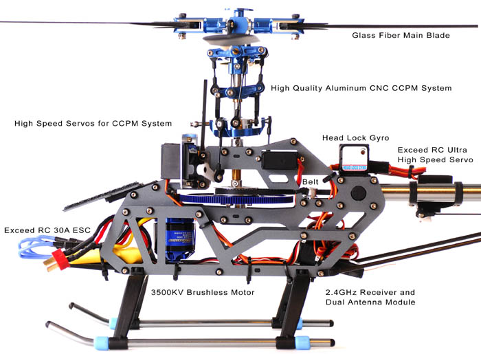 Rc Helicopter Wiring - WIRE Center •