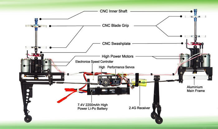 Dirt Bike Engine Diagram together with Cc3d Revolution Mini Wiring in addition Openpilot Cc3d Flight Controller Setup Guide besides Simple Small Engine Diagram besides Masterslave Switch 20. on rc motor wiring diagrams